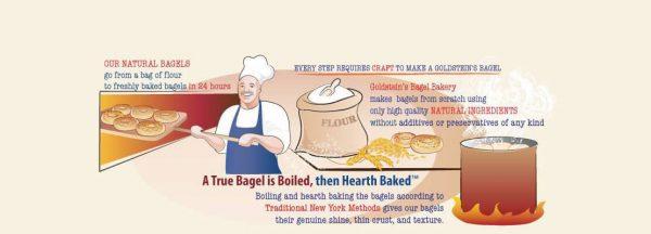 Goldstein Bagel Process Banner Goldstein S Bagel Bakery